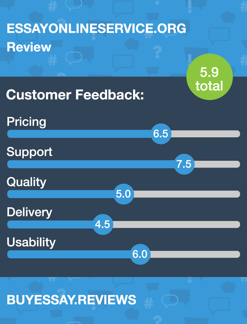 essayonlineservice org review buyessay reviews essayonlineservice org review